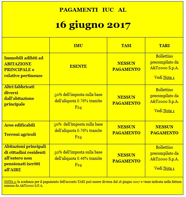 IMPOSTA UNICA COMUNALE_acconto2017